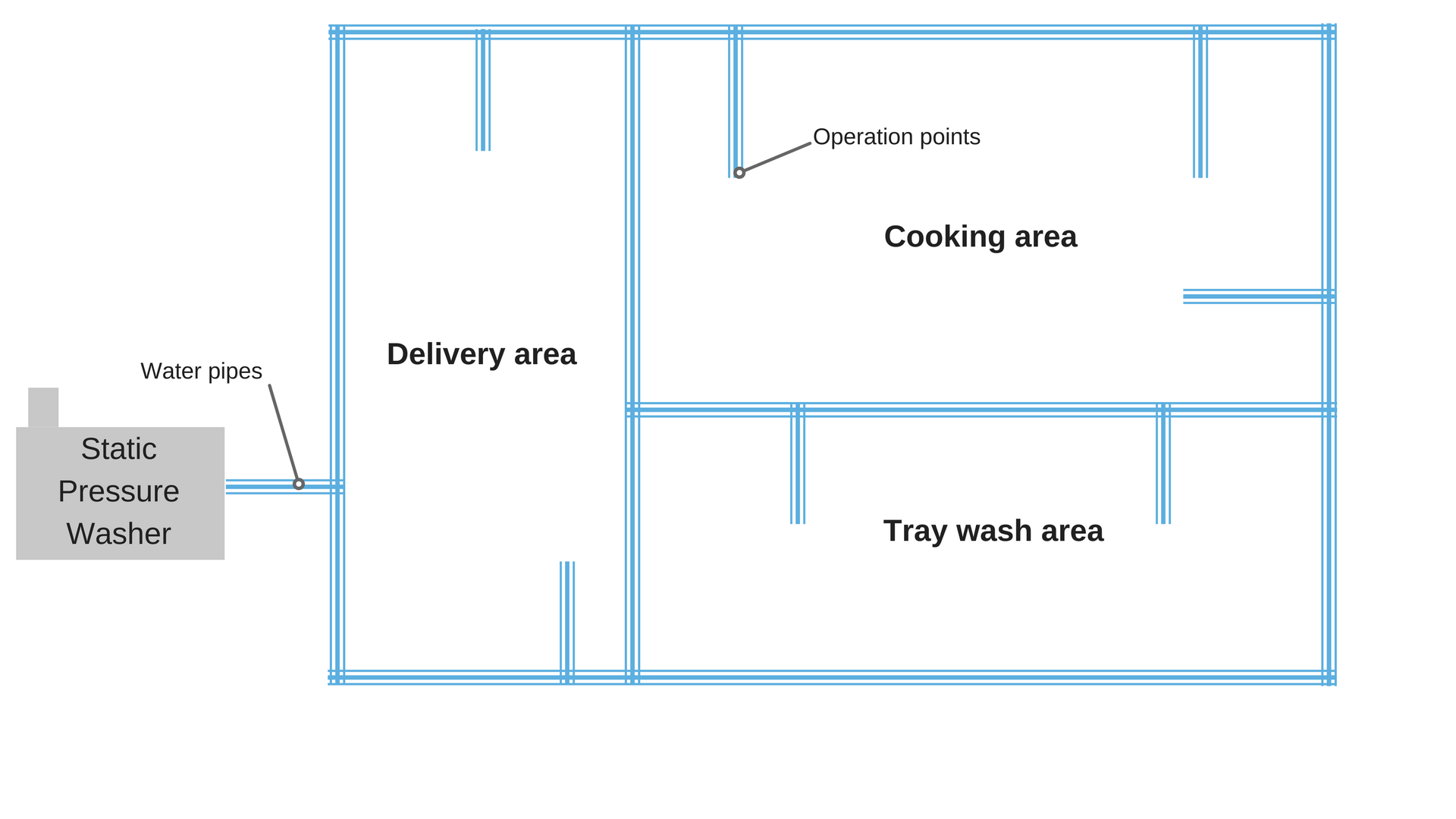 Food Facroty Floor Plan For Ring Main