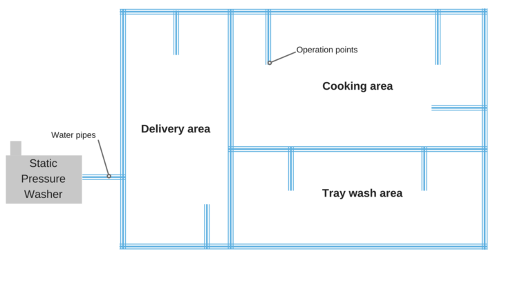 Ring Main Floor Plan